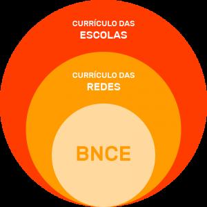 diagrama-bnce